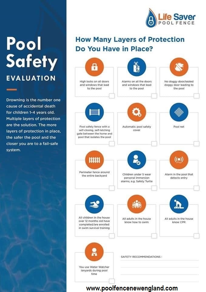 pool safety evaluation form - Life Saver Pool Fence of New England